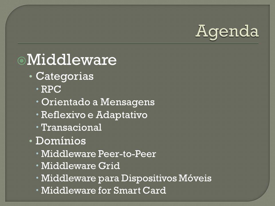 Agenda Middleware Categorias Domínios RPC Orientado a Mensagens