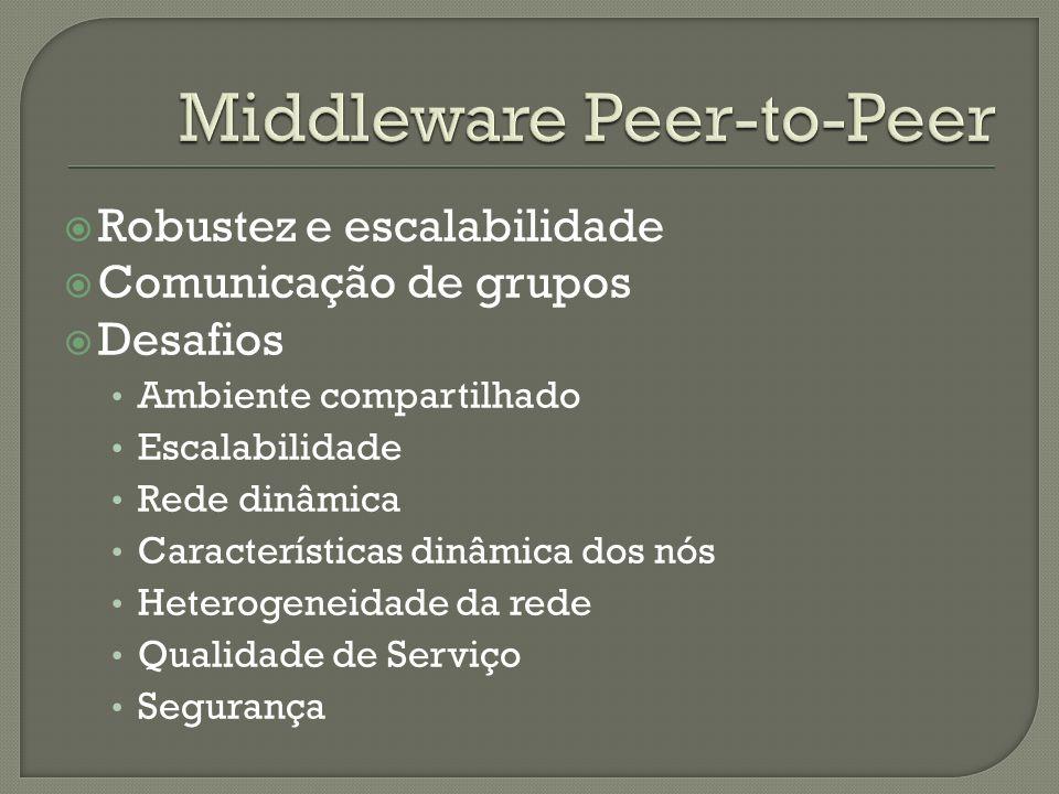 Middleware Peer-to-Peer