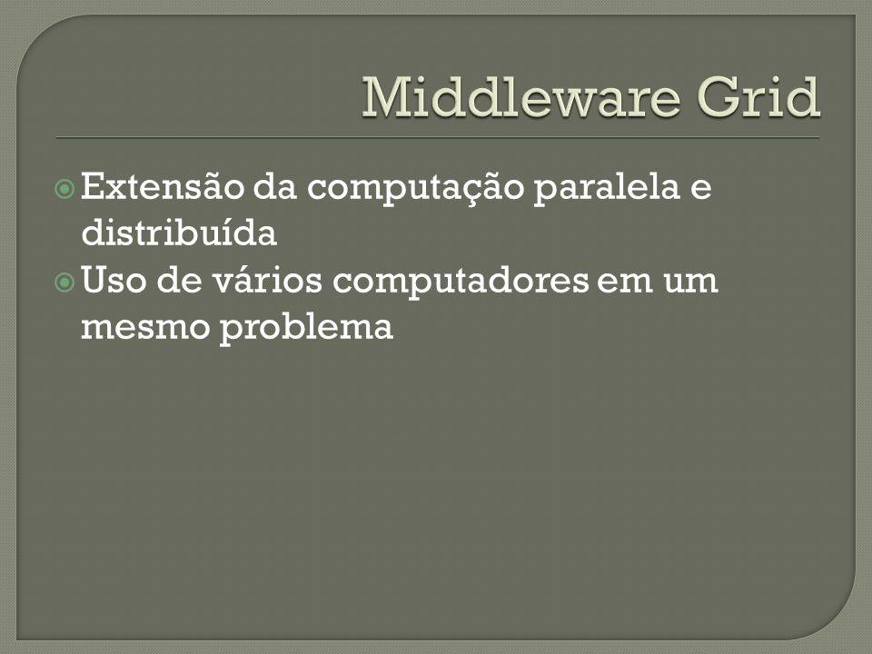 Middleware Grid Extensão da computação paralela e distribuída