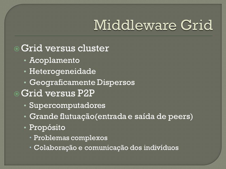 Middleware Grid Grid versus cluster Grid versus P2P Acoplamento