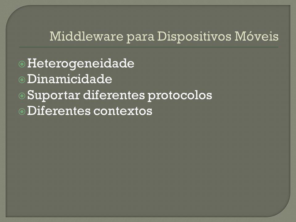 Middleware para Dispositivos Móveis