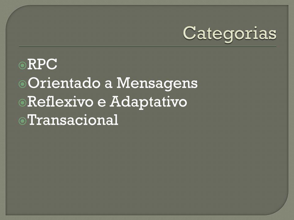 Categorias RPC Orientado a Mensagens Reflexivo e Adaptativo