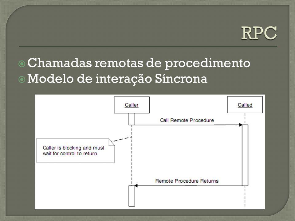 RPC Chamadas remotas de procedimento Modelo de interação Síncrona