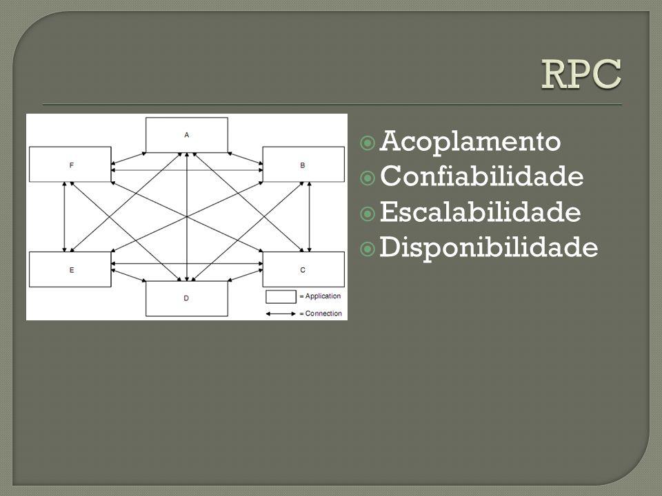 RPC Acoplamento Confiabilidade Escalabilidade Disponibilidade
