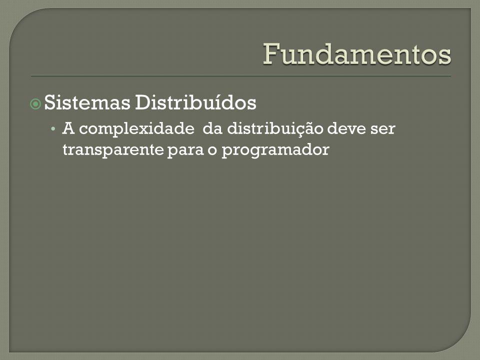 Fundamentos Sistemas Distribuídos