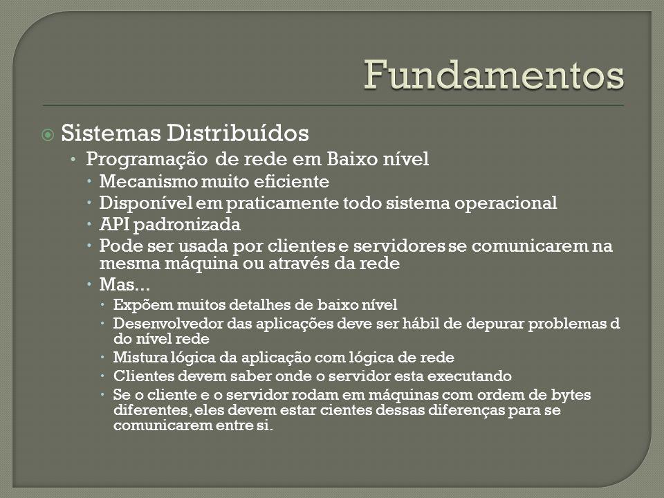 Fundamentos Sistemas Distribuídos Programação de rede em Baixo nível