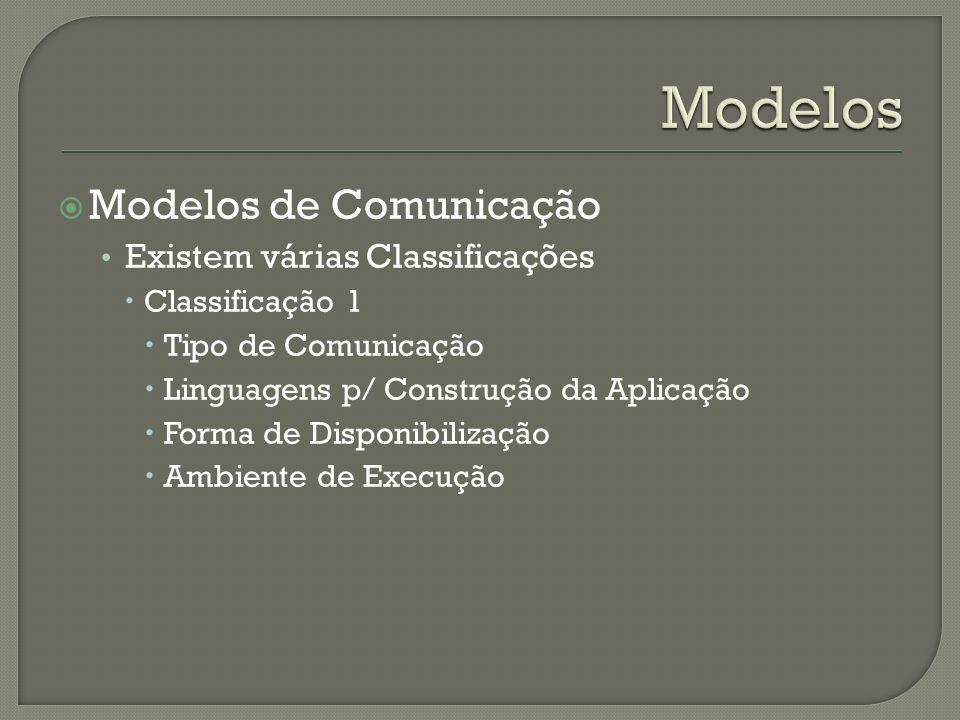 Modelos Modelos de Comunicação Existem várias Classificações