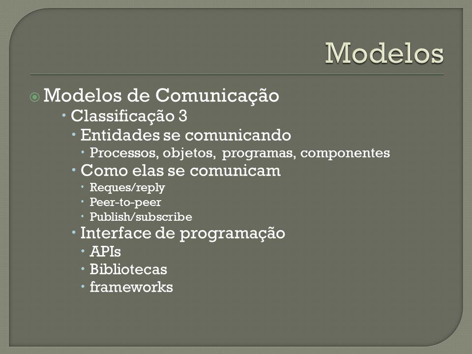 Modelos Modelos de Comunicação Classificação 3