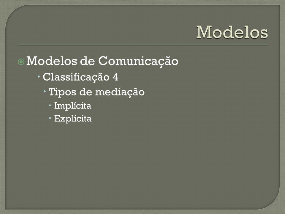 Modelos Modelos de Comunicação Classificação 4 Tipos de mediação