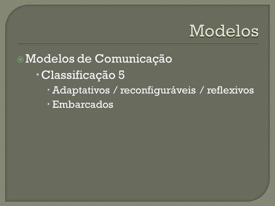 Modelos Modelos de Comunicação Classificação 5