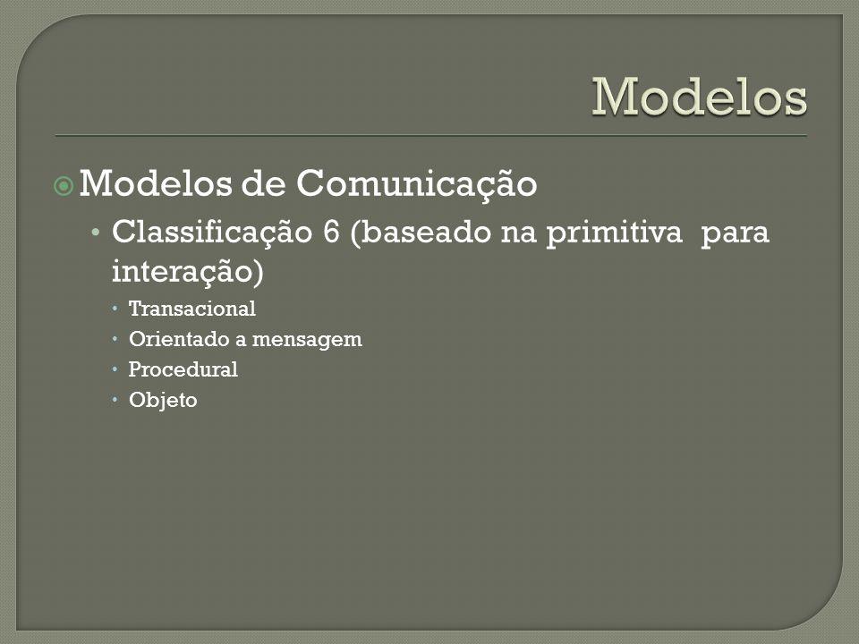 Modelos Modelos de Comunicação