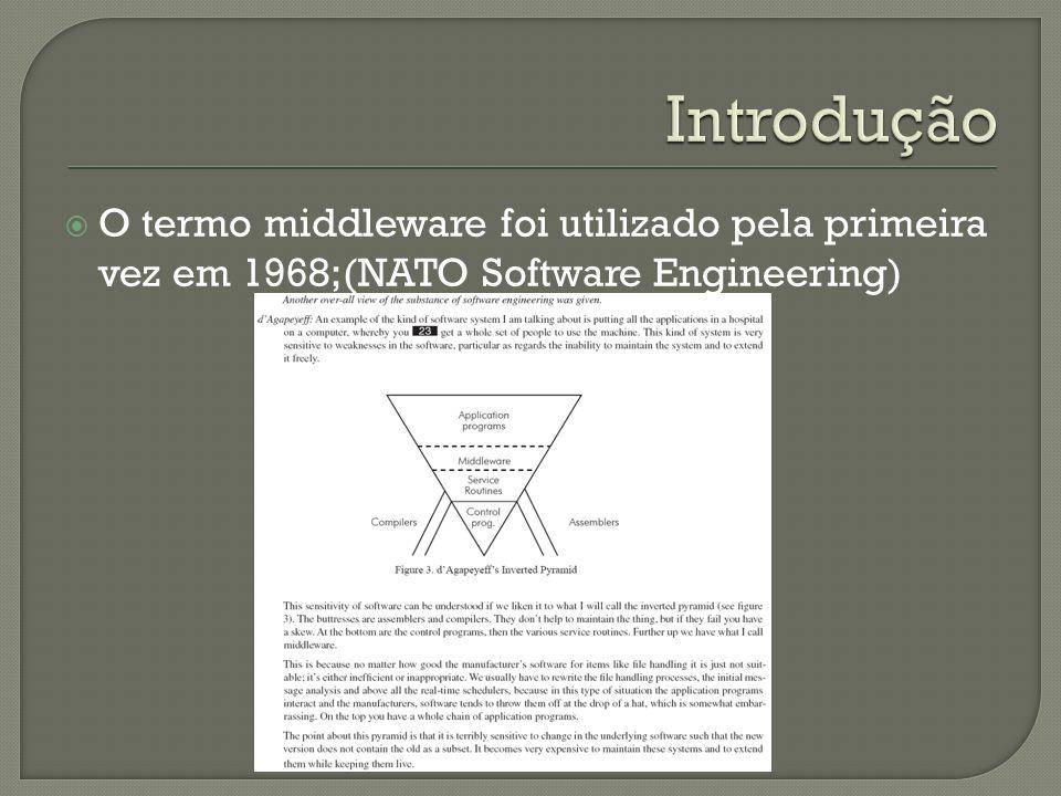 Introdução O termo middleware foi utilizado pela primeira vez em 1968;(NATO Software Engineering)