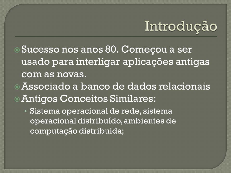 Introdução Sucesso nos anos 80. Começou a ser usado para interligar aplicações antigas com as novas.