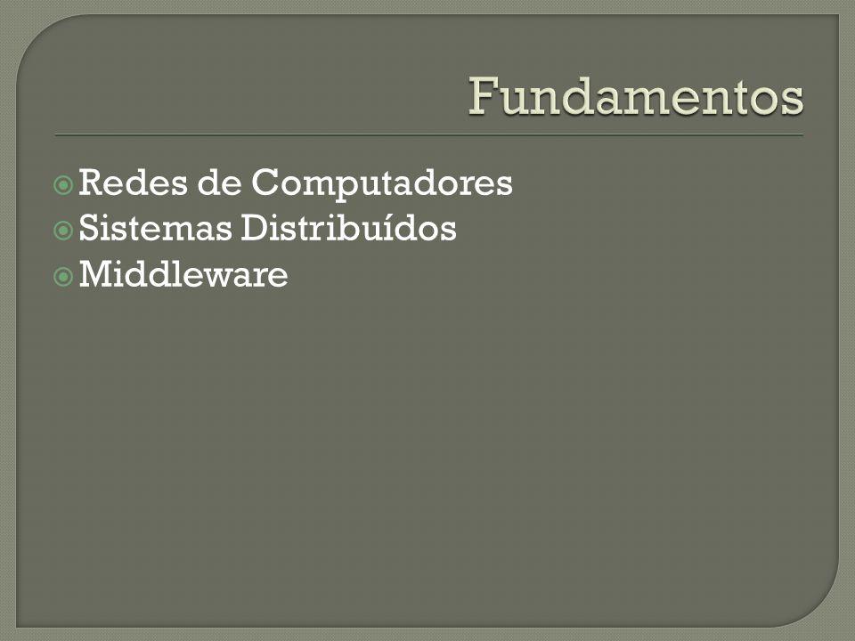 Fundamentos Redes de Computadores Sistemas Distribuídos Middleware