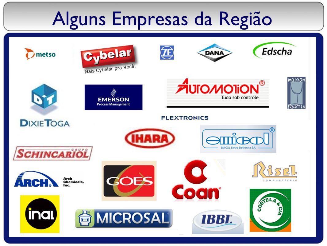 Alguns Empresas da Região