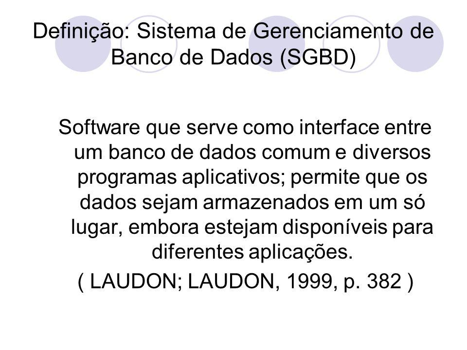 Definição: Sistema de Gerenciamento de Banco de Dados (SGBD)