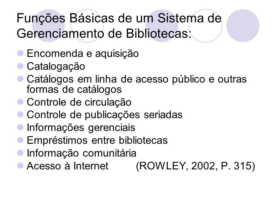 Funções Básicas de um Sistema de Gerenciamento de Bibliotecas: