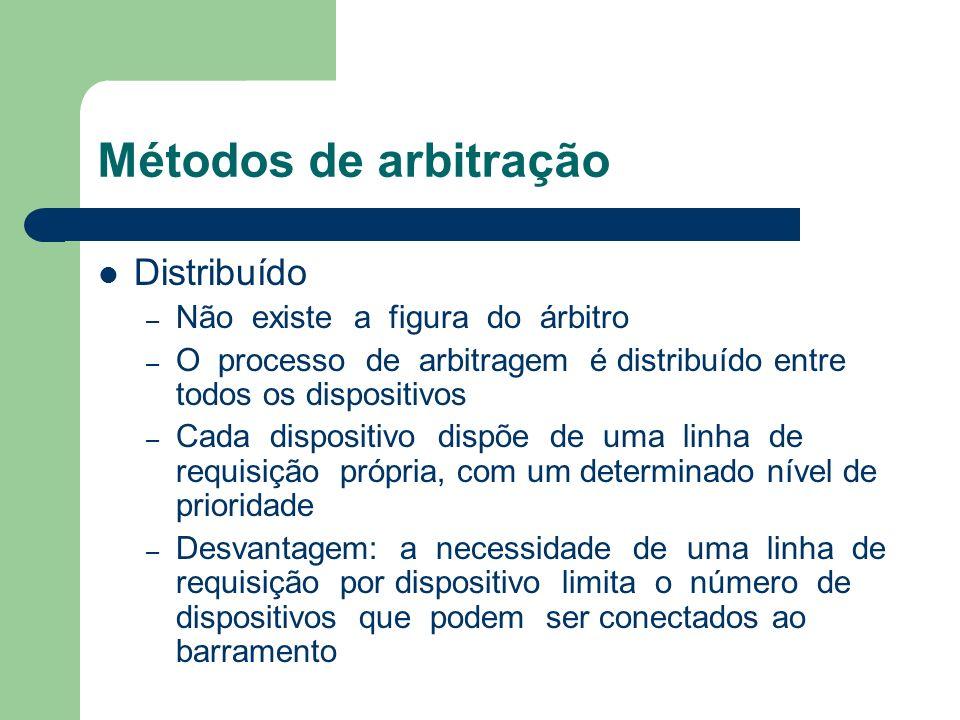 Métodos de arbitração Distribuído Não existe a figura do árbitro