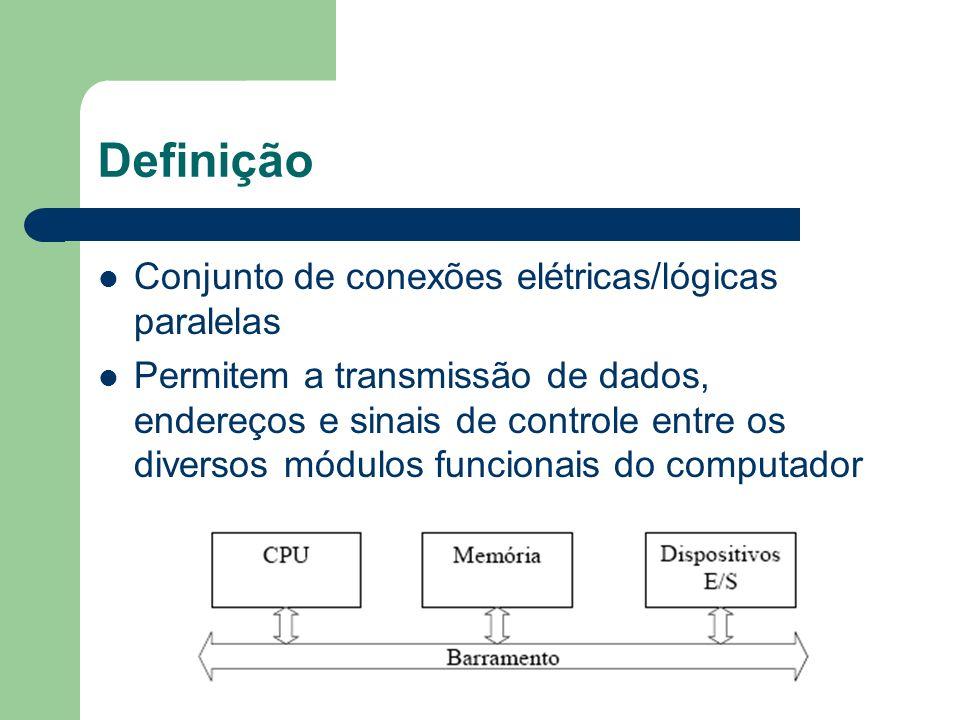 Definição Conjunto de conexões elétricas/lógicas paralelas