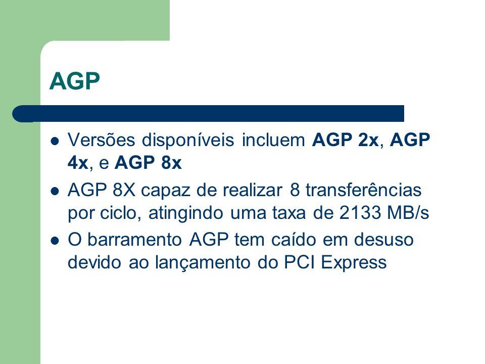AGP Versões disponíveis incluem AGP 2x, AGP 4x, e AGP 8x