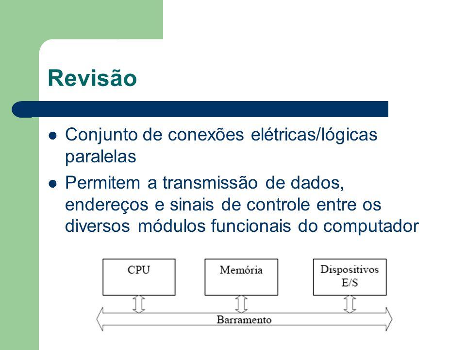 Revisão Conjunto de conexões elétricas/lógicas paralelas