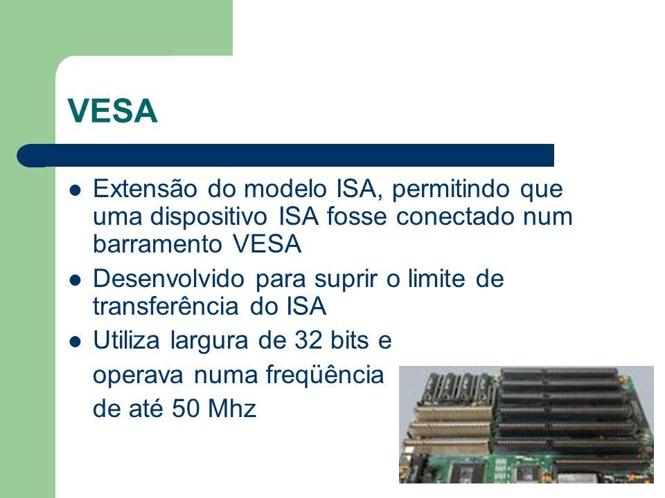VESA Extensão do modelo ISA, permitindo que uma dispositivo ISA fosse conectado num barramento VESA.