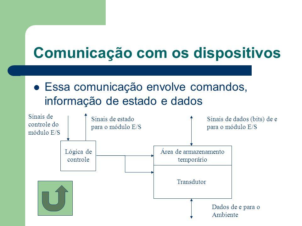 Comunicação com os dispositivos