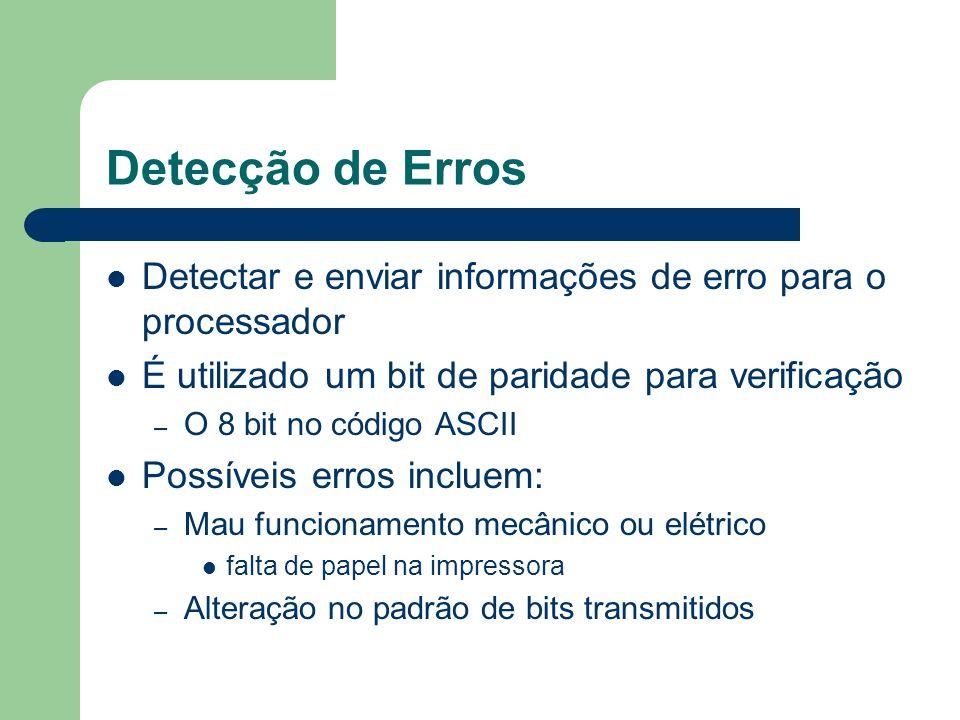 Detecção de ErrosDetectar e enviar informações de erro para o processador. É utilizado um bit de paridade para verificação.