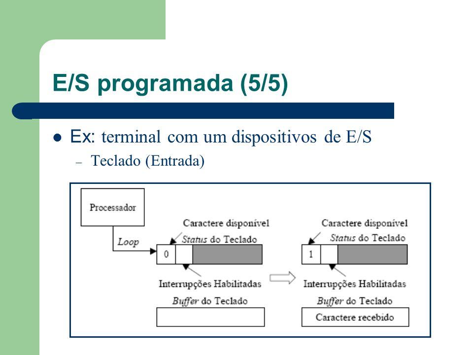 E/S programada (5/5) Ex: terminal com um dispositivos de E/S