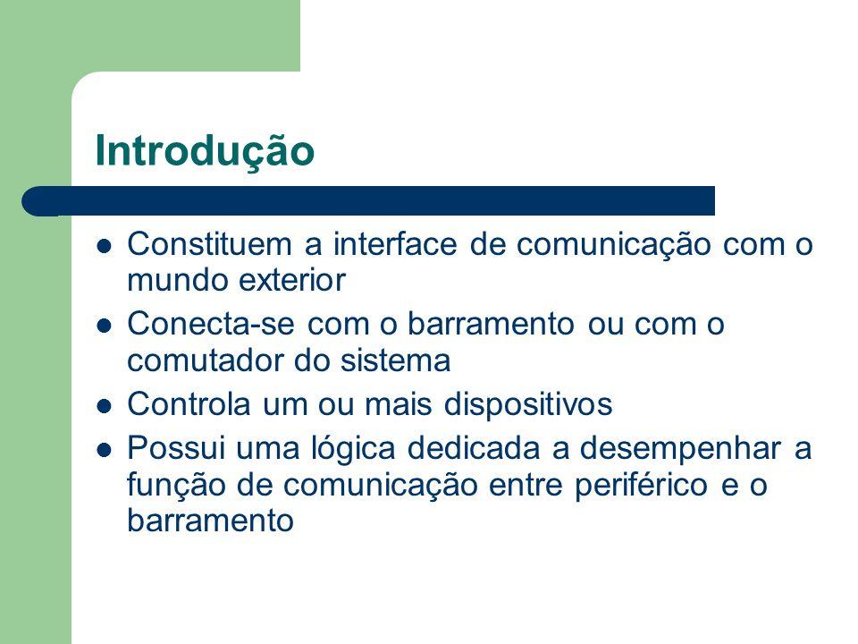 Introdução Constituem a interface de comunicação com o mundo exterior