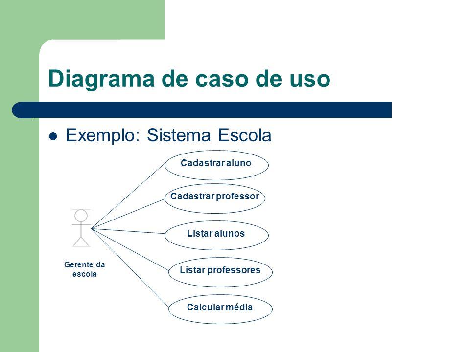 Diagrama de caso de uso Exemplo: Sistema Escola Cadastrar aluno