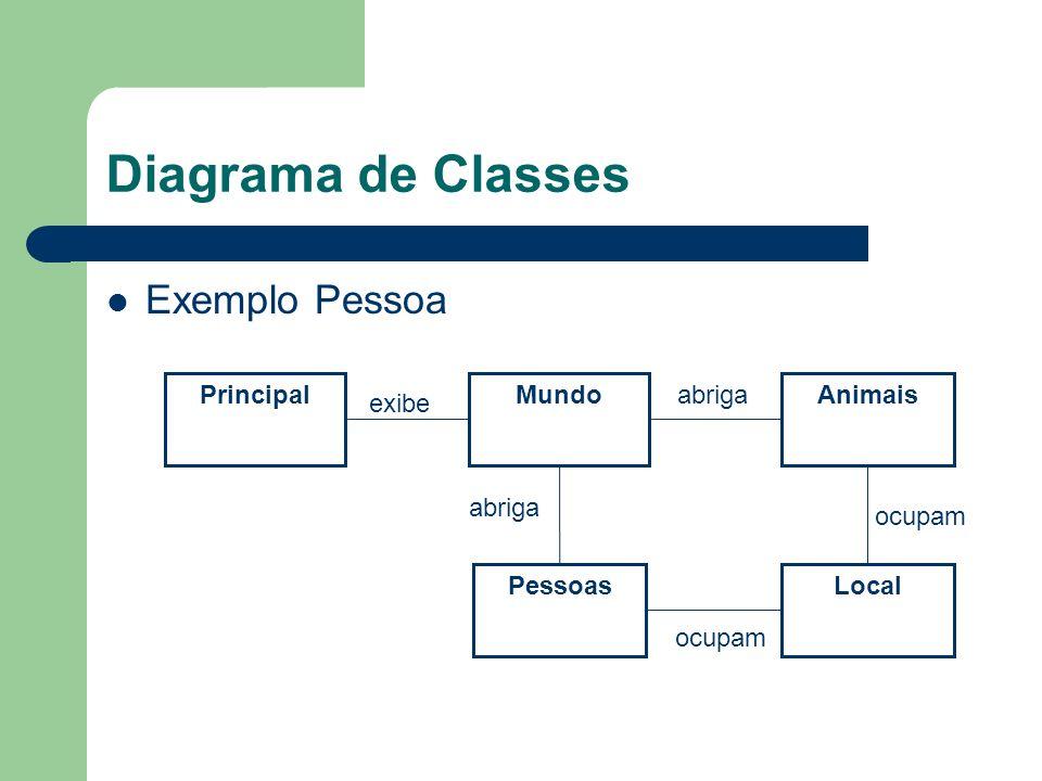 Diagrama de Classes Exemplo Pessoa Principal Mundo Pessoas exibe