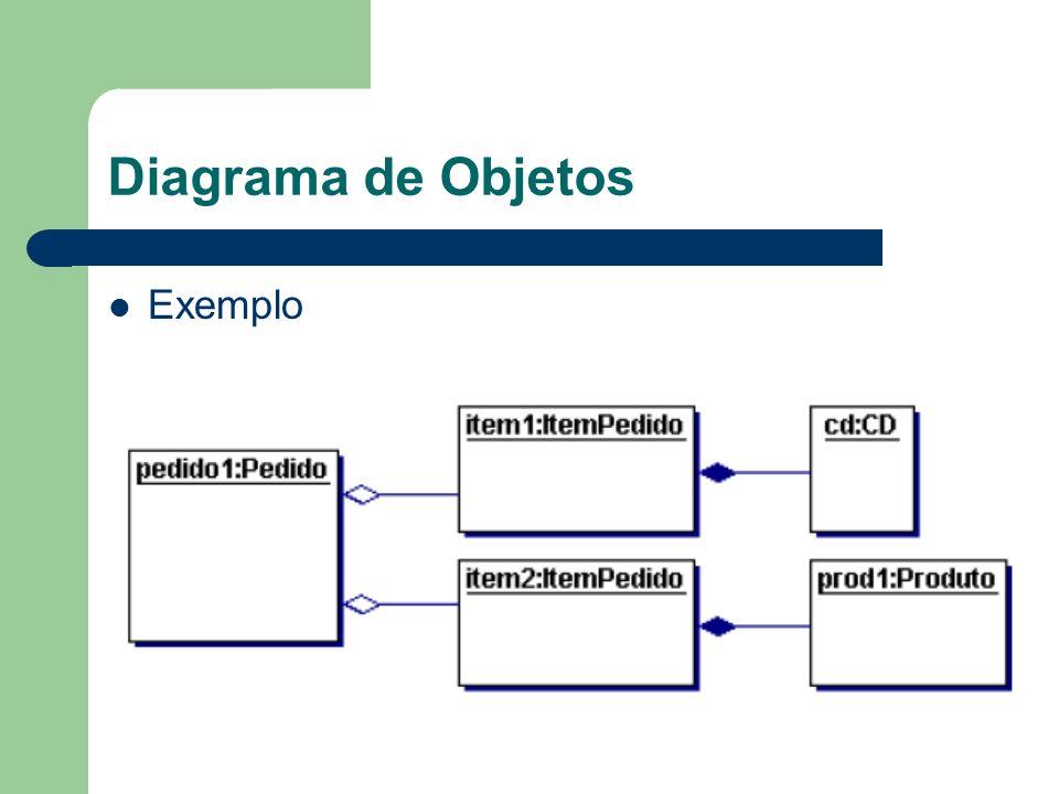 Diagrama de Objetos Exemplo