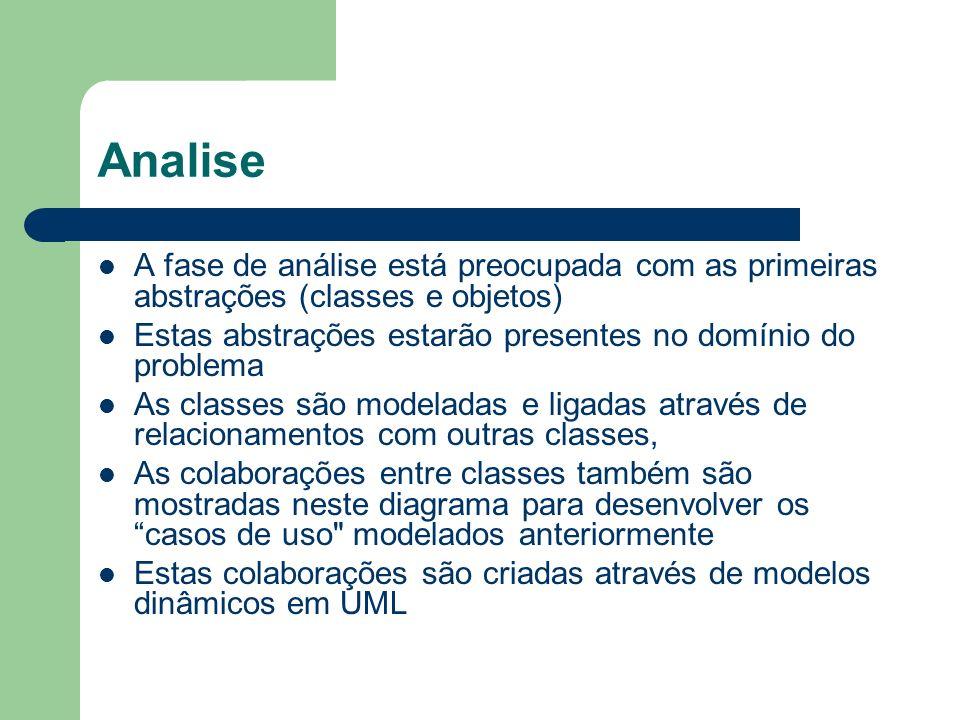 Analise A fase de análise está preocupada com as primeiras abstrações (classes e objetos) Estas abstrações estarão presentes no domínio do problema.