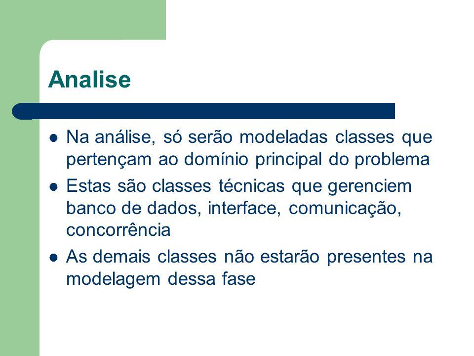 Analise Na análise, só serão modeladas classes que pertençam ao domínio principal do problema.