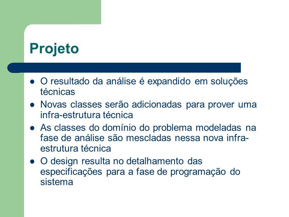 Projeto O resultado da análise é expandido em soluções técnicas