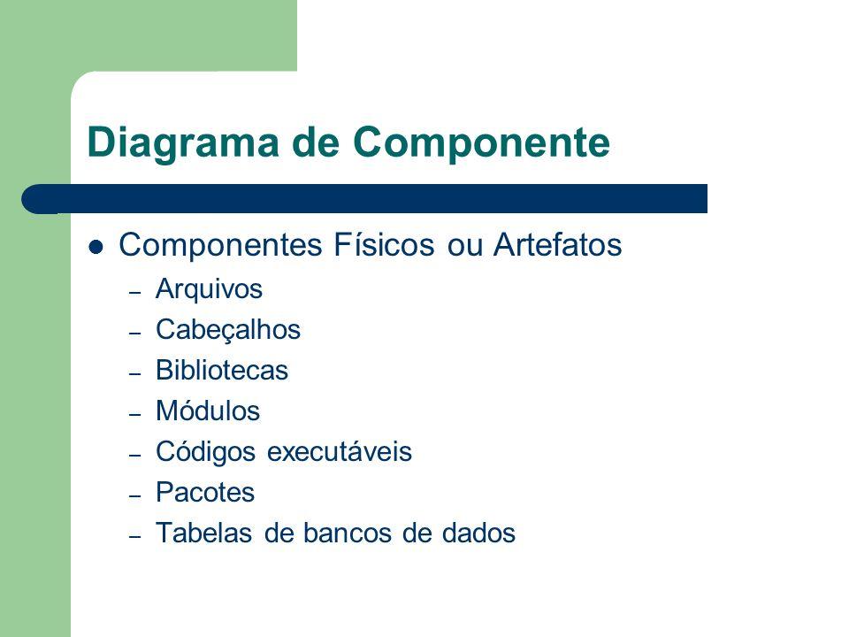 Diagrama de Componente