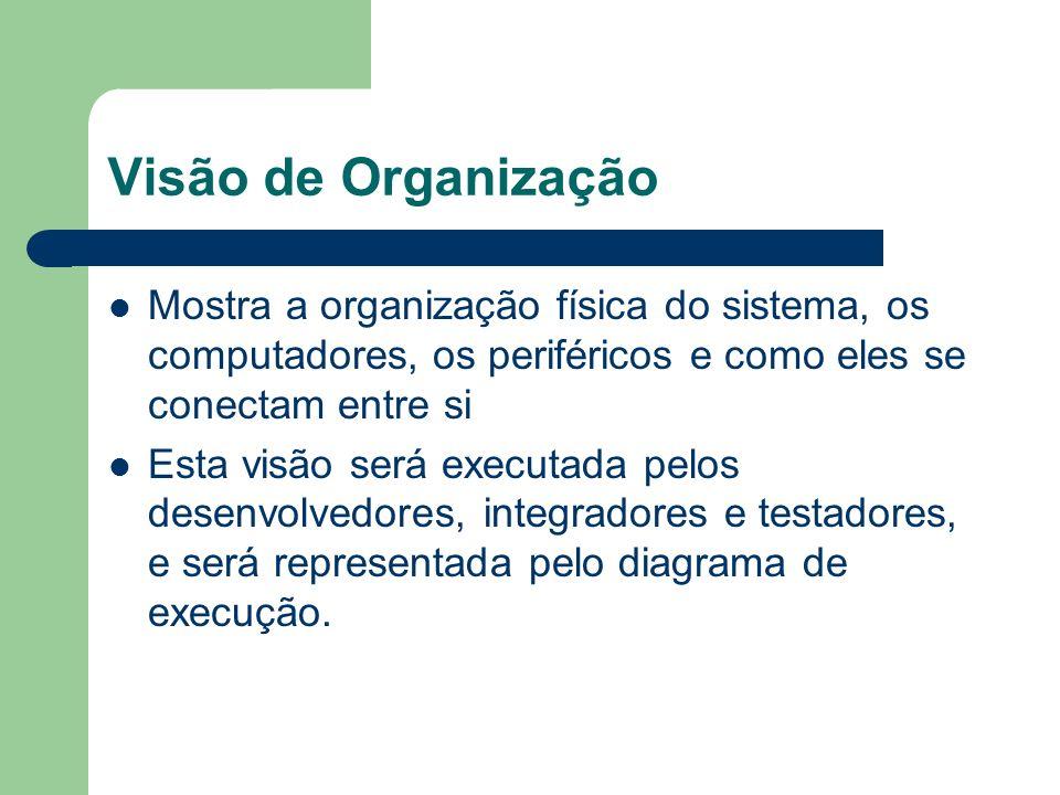 Visão de Organização Mostra a organização física do sistema, os computadores, os periféricos e como eles se conectam entre si.