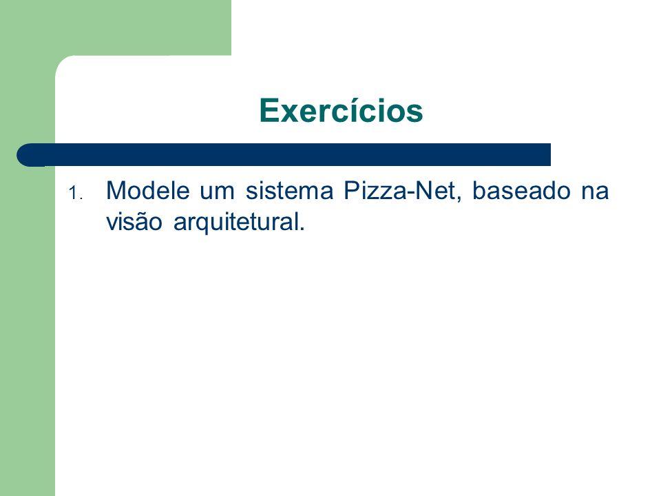 Exercícios Modele um sistema Pizza-Net, baseado na visão arquitetural.