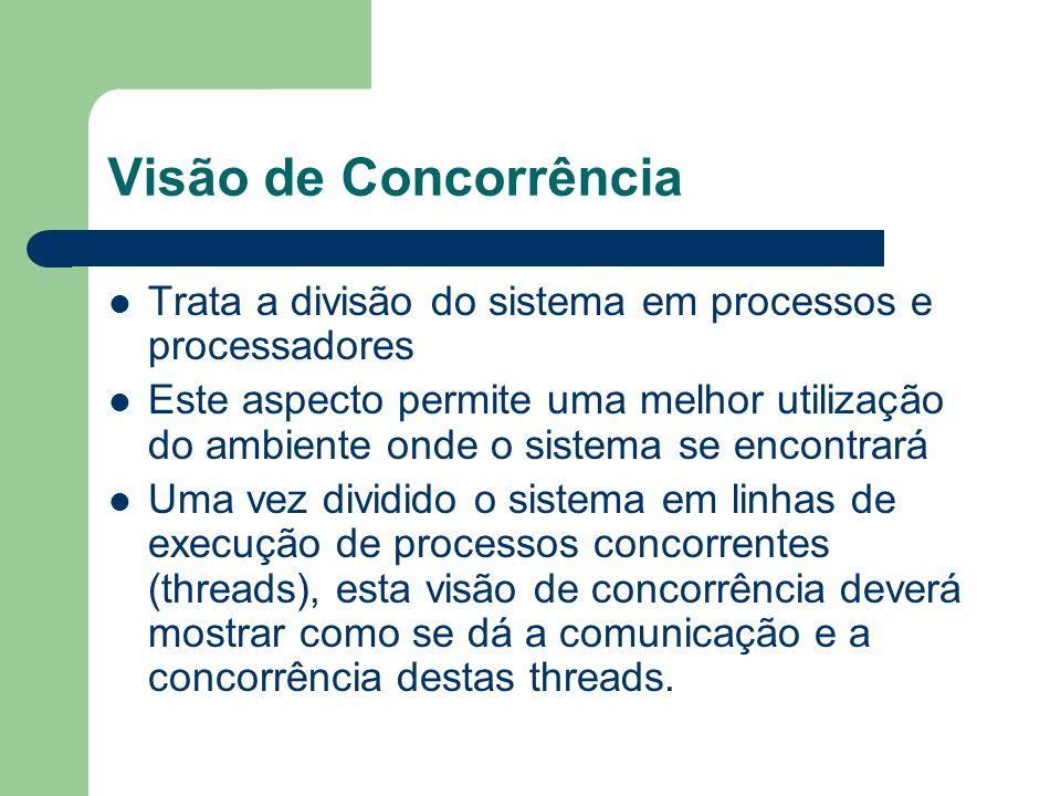 Visão de Concorrência Trata a divisão do sistema em processos e processadores.