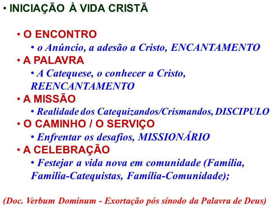 INICIAÇÃO À VIDA CRISTÃ O ENCONTRO