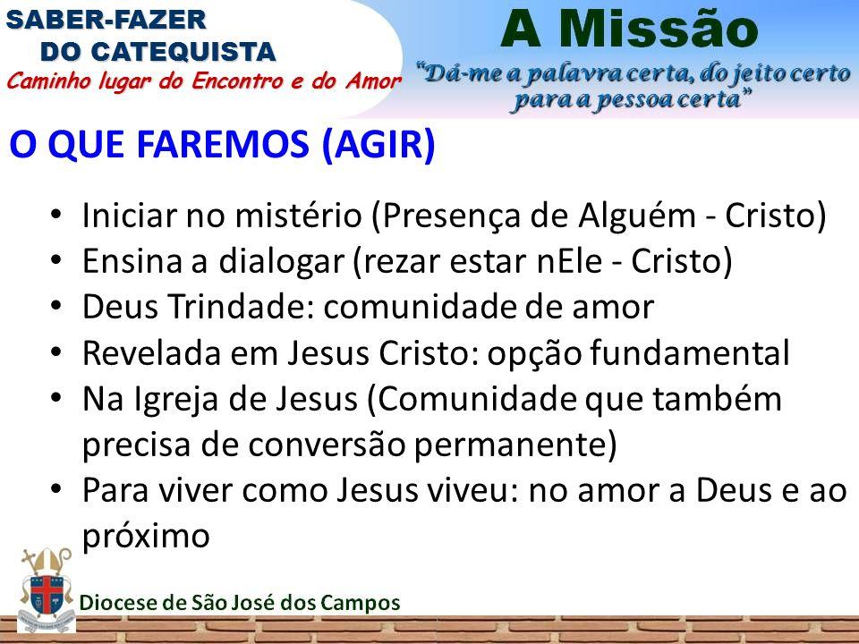 O QUE FAREMOS (AGIR) Iniciar no mistério (Presença de Alguém - Cristo)
