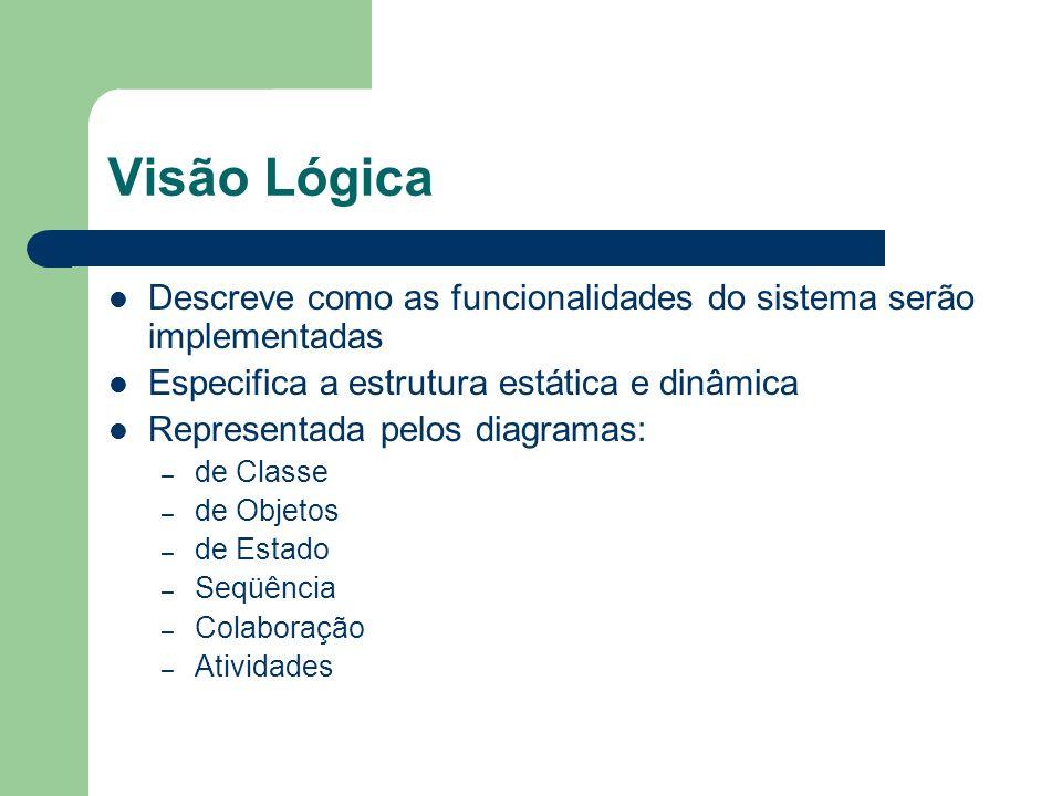 Visão LógicaDescreve como as funcionalidades do sistema serão implementadas. Especifica a estrutura estática e dinâmica.