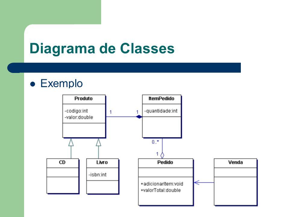 Diagrama de Classes Exemplo