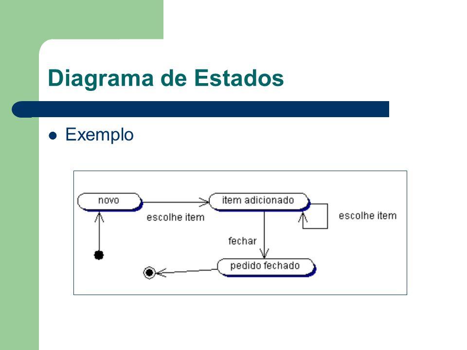 Diagrama de Estados Exemplo