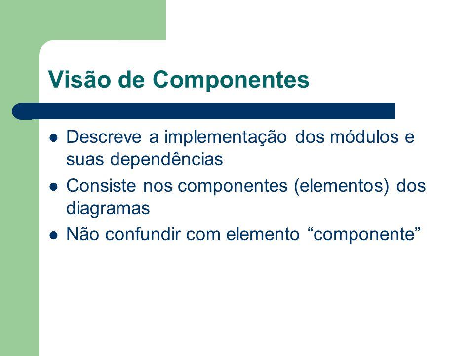 Visão de Componentes Descreve a implementação dos módulos e suas dependências. Consiste nos componentes (elementos) dos diagramas.