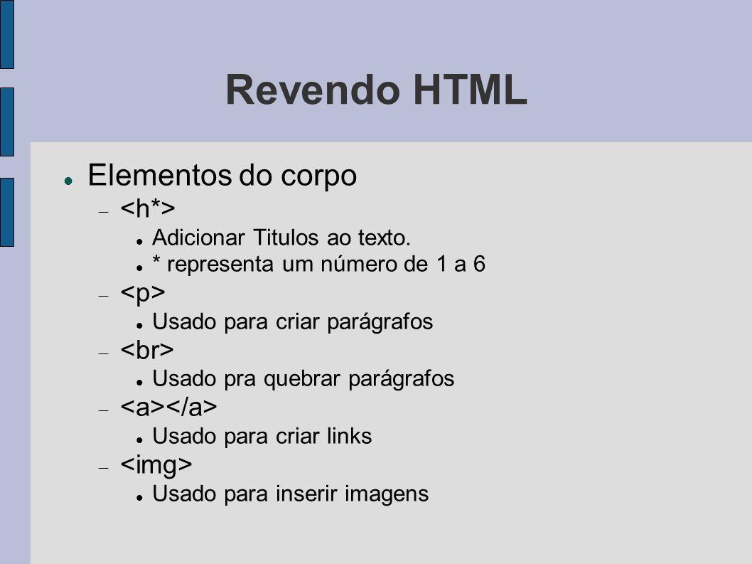 Revendo HTML Elementos do corpo <h*> <p> <br>