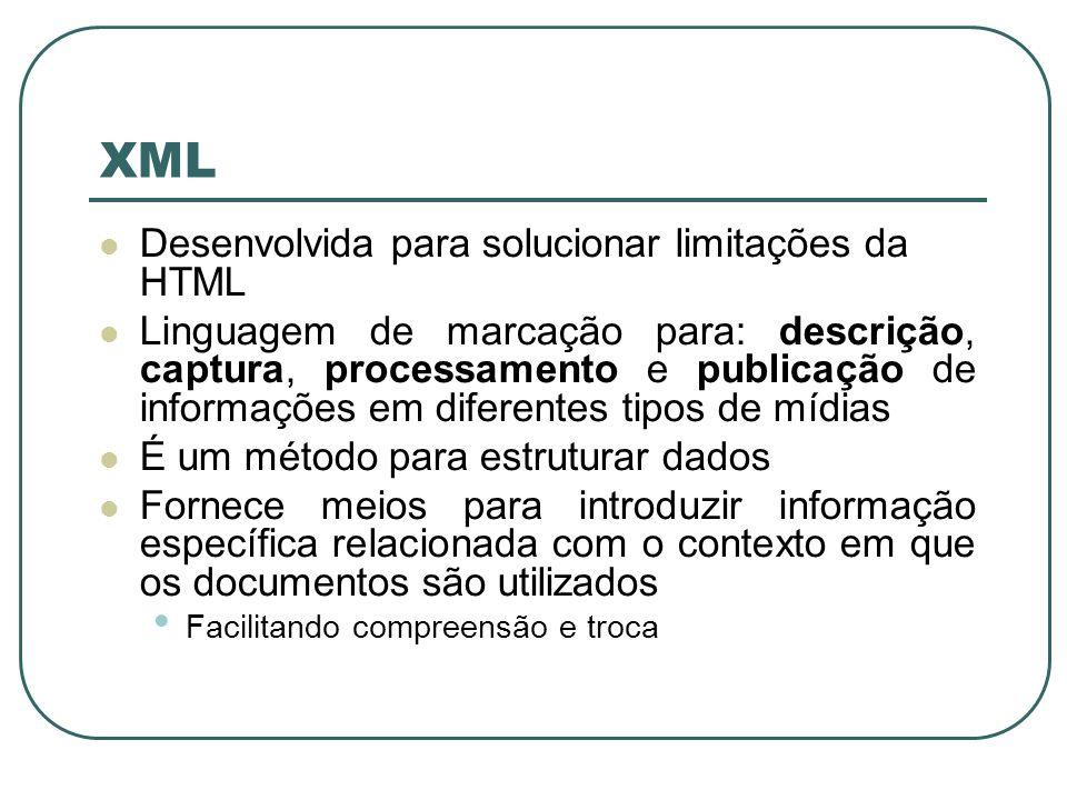XML Desenvolvida para solucionar limitações da HTML
