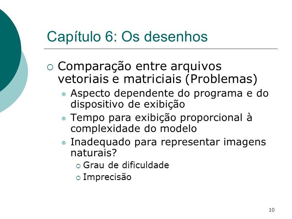 Capítulo 6: Os desenhos Comparação entre arquivos vetoriais e matriciais (Problemas) Aspecto dependente do programa e do dispositivo de exibição.