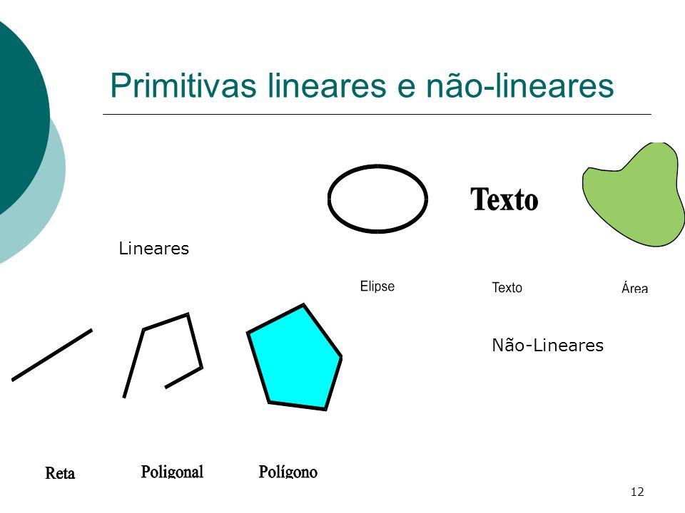 Primitivas lineares e não-lineares
